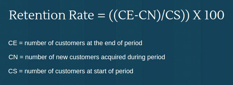 نرخ حفظ مشتری