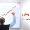 مهارت های فروش موفق