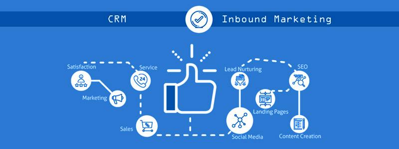 نقش نرم افزار CRM در بازاریابی درونگرا